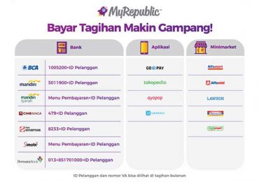 4 Cara Bayar MY Republic Terlengkap 2020 : Online & Offline